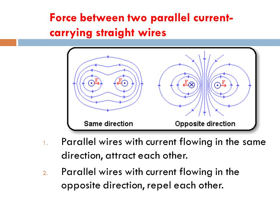  The force between two parallel wires each carrying a current is used to define the ampere (A):  If two long, parallel wires 1 m apart carry the same current I and the force per unit length on each wire is 2 x 10 -7 N/m, then the current is defined to be 1 A.