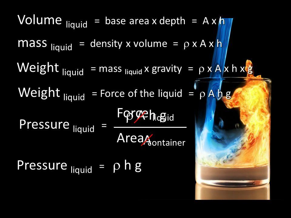 "Weight= mass x gravity Density = mass volume ""pressure of the liquid depends on the density of the liquid itself"" Volume liquid = base area x depth ="