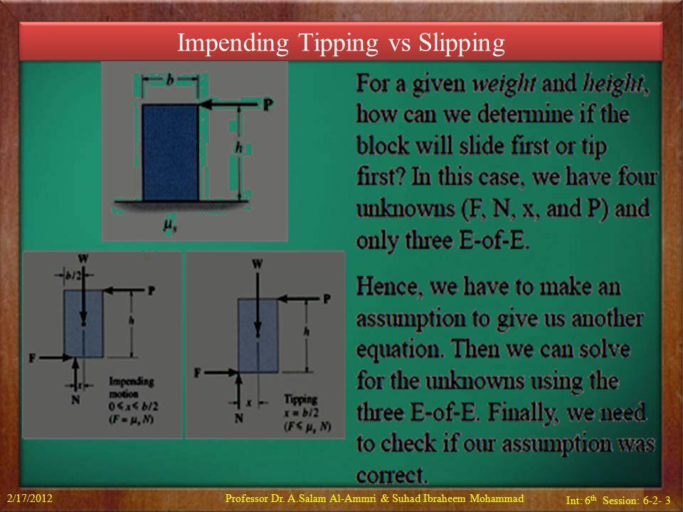Int: 6 th Session: 6-2- 4 Impending Tipping vs Slipping 2/17/2012Professor Dr.