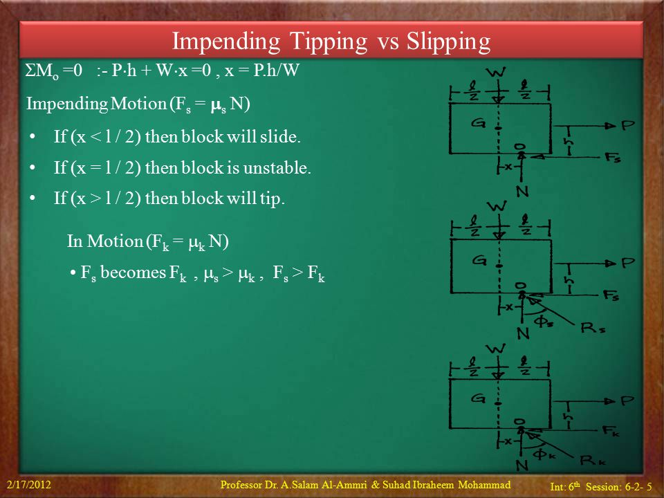 Int: 6 th Session: 6-2- 5  M o =0 :- P  h + W  x =0, x = P.h/W Impending Motion (F s =  s N) If (x < l / 2) then block will slide. If (x = l / 2)