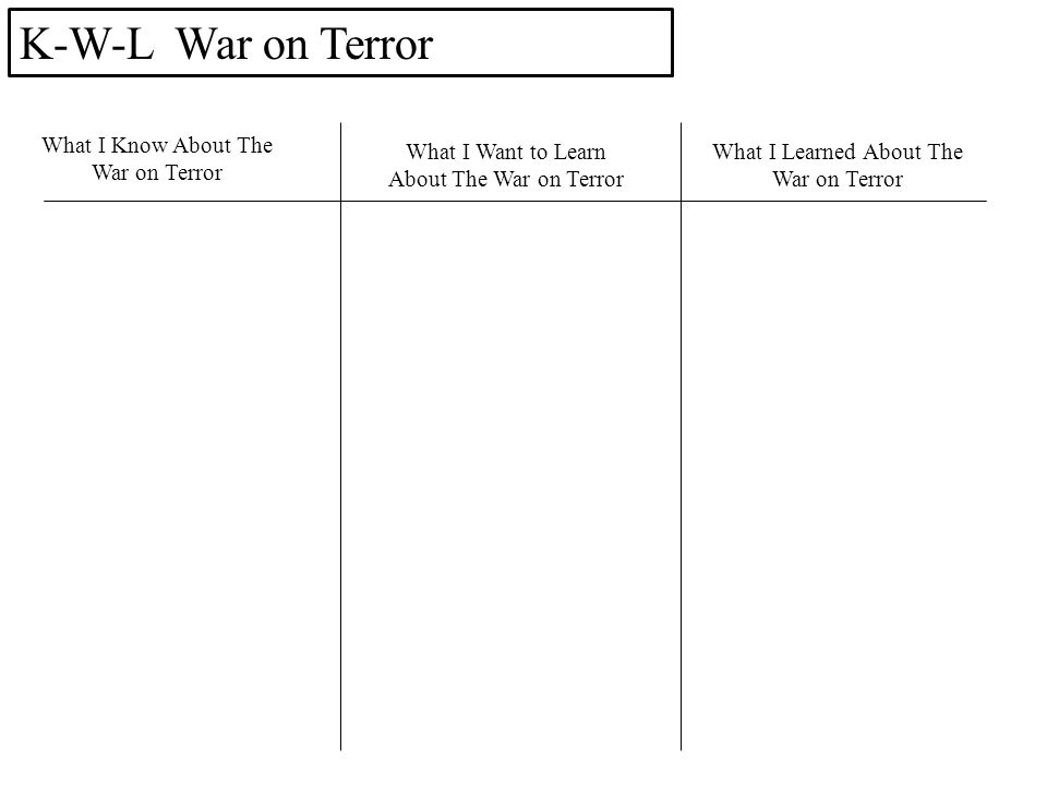 What I Know About The War on Terror K-W-L War on Terror What I Want to Learn About The War on Terror What I Learned About The War on Terror