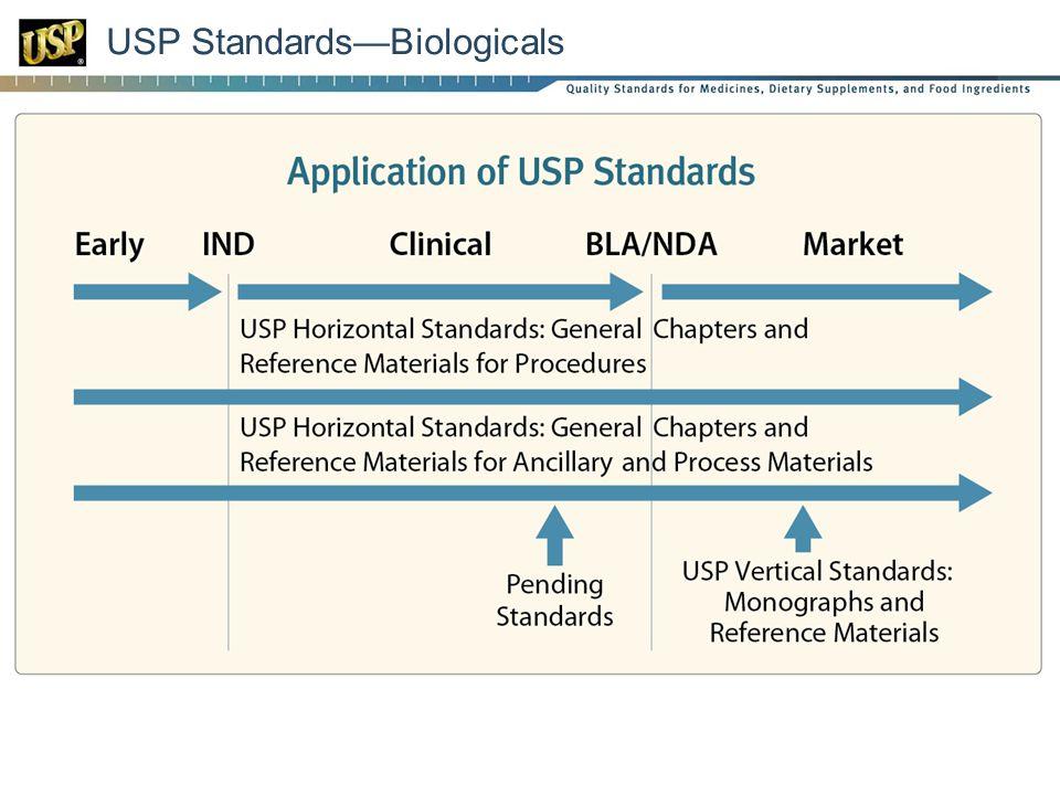 USP Standards—Biologicals