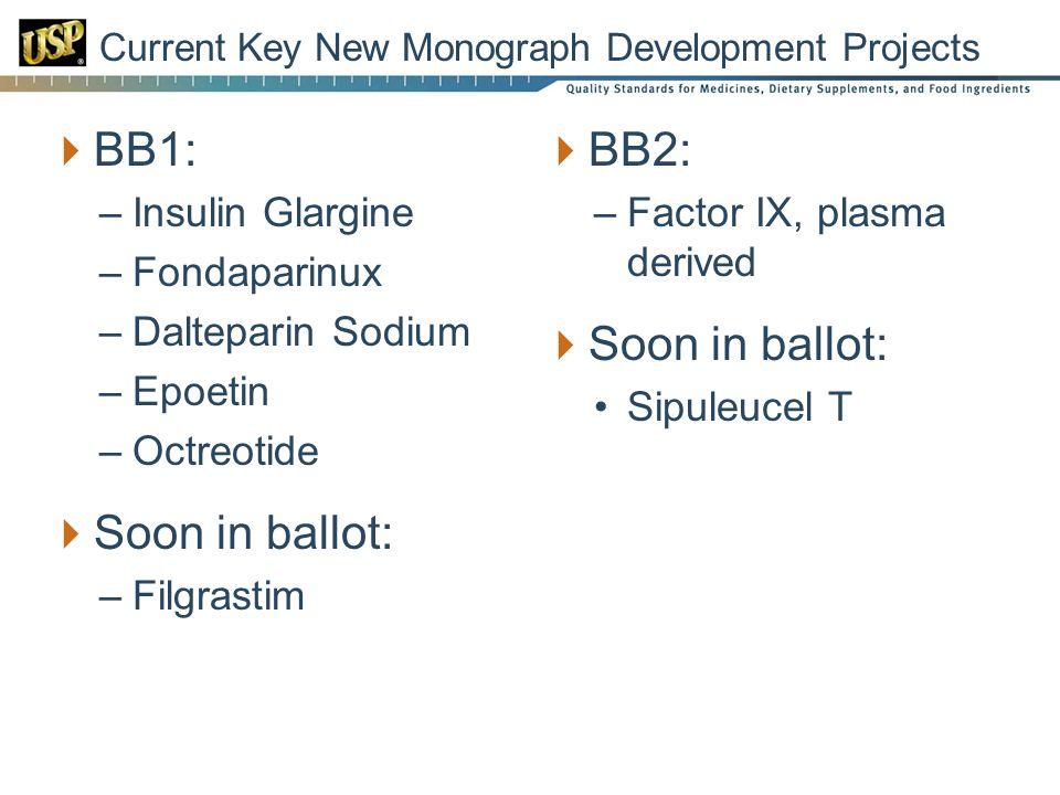 Current Key New Monograph Development Projects  BB1: –Insulin Glargine –Fondaparinux –Dalteparin Sodium –Epoetin –Octreotide  Soon in ballot: –Filgrastim  BB2: –Factor IX, plasma derived  Soon in ballot: Sipuleucel T