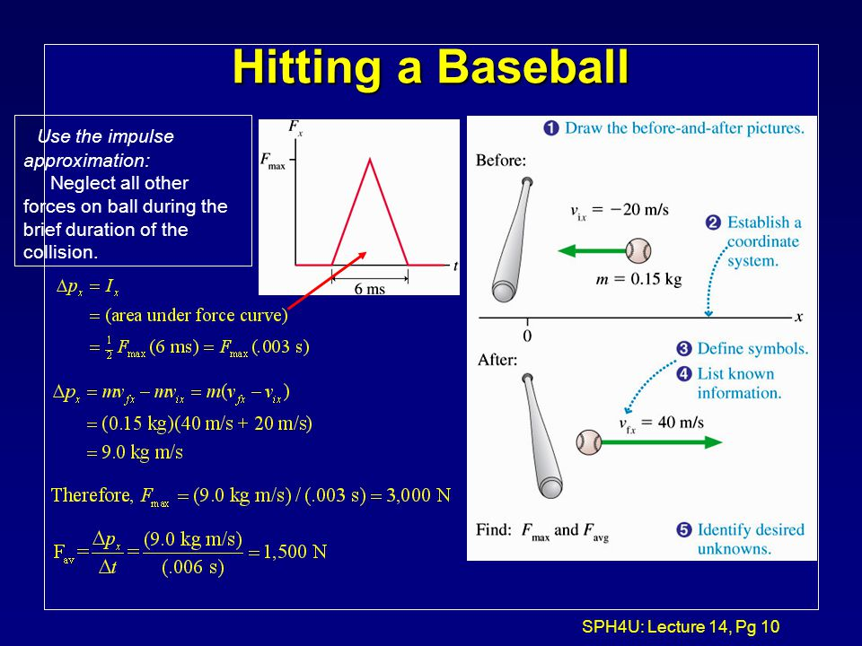 SPH4U: Lecture 14, Pg 9 Hitting a Baseball A 150 g baseball is thrown at a speed of 20 m/s. It is hit straight back to the pitcher at a speed of 40 m/