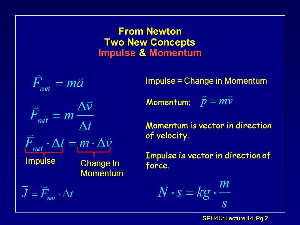 SPH4U: Lecture 14, Pg 1 SPH4U Agenda l Impulse l Collisions:you gotta conserve momentum! è elastic or inelastic (energy conserving or not) l Inelastic