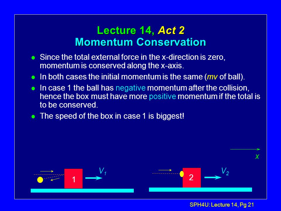 SPH4U: Lecture 14, Pg 20 Lecture 14, Act 2 Momentum Conservation l Two balls of equal mass are thrown horizontally with the same initial velocity. The