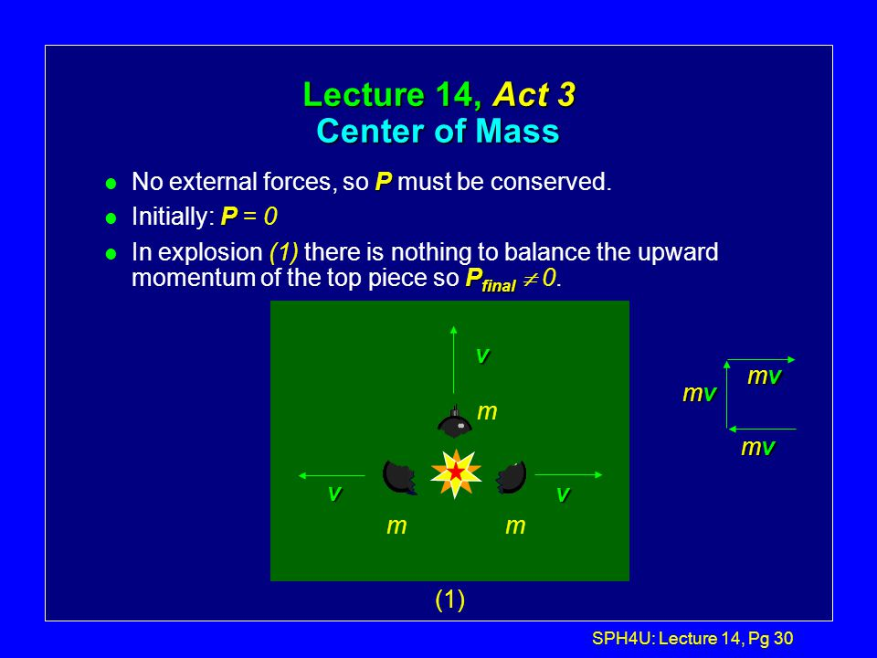 SPH4U: Lecture 14, Pg 29 Lecture 14, Act 3 Center of Mass l A bomb explodes into 3 identical pieces. Which of the following configurations of velociti