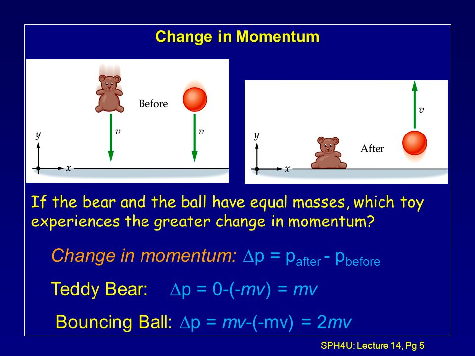 SPH4U: Lecture 14, Pg 15 Example 1...Momentum is conserved in the x direction.