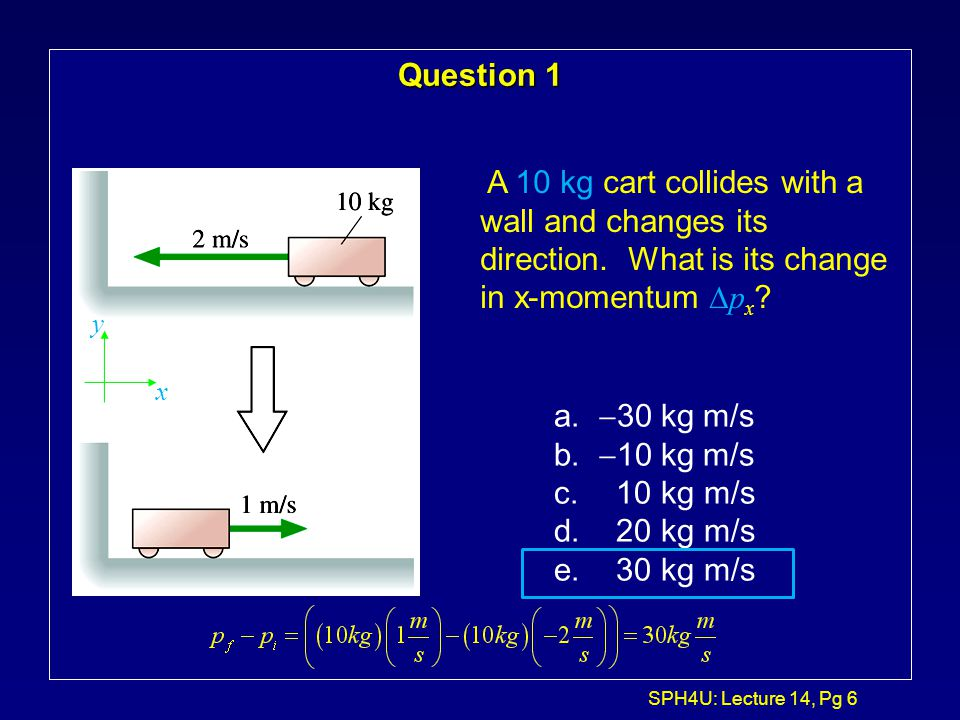 SPH4U: Lecture 14, Pg 6 Question 1 A 10 kg cart collides with a wall and changes its direction.