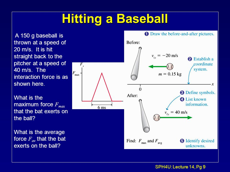 SPH4U: Lecture 14, Pg 9 Hitting a Baseball A 150 g baseball is thrown at a speed of 20 m/s.