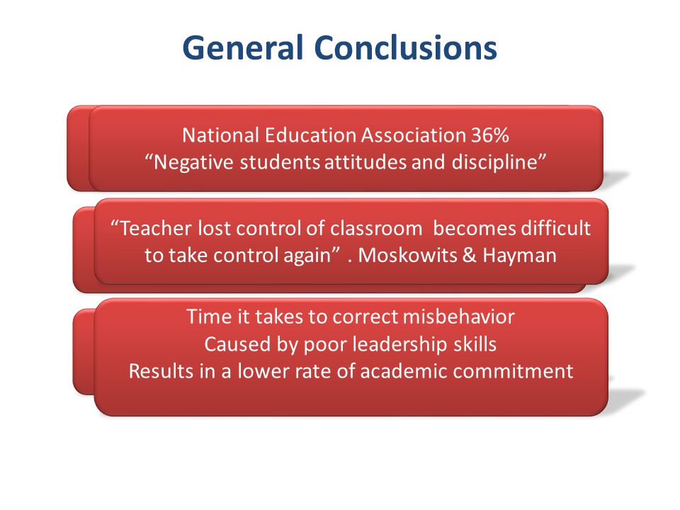 General Conclusions Null hypothesis was rejected Leadership style used in class affects the teaching and learning processes vertical and hierarchical