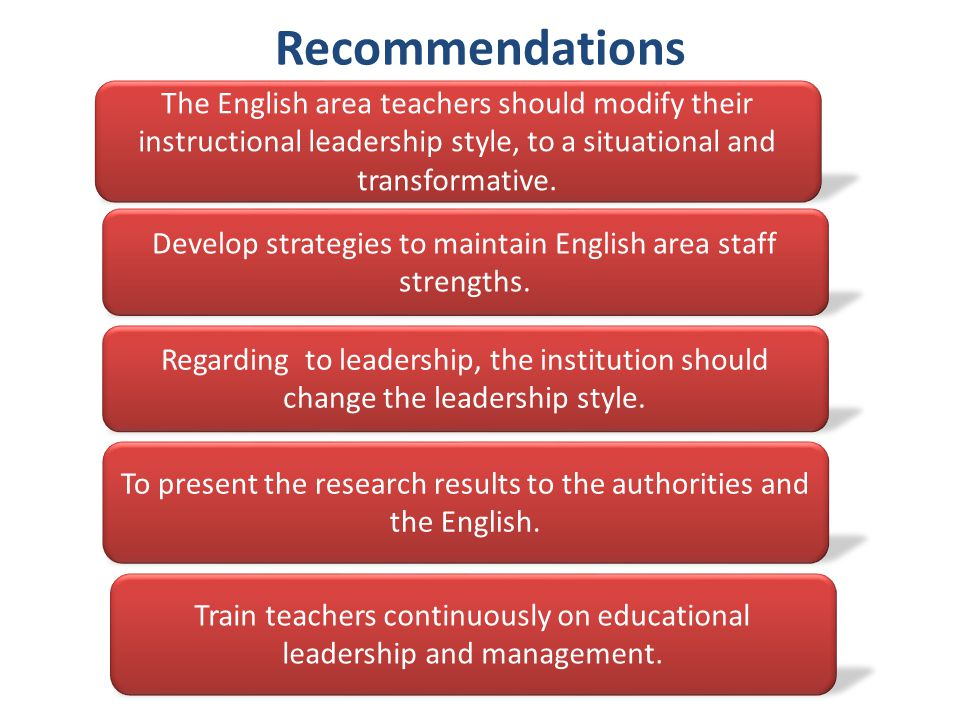 Recommendations The English area teachers should modify their instructional leadership style, to a situational and transformative.