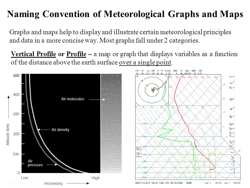Vertical Temperature Trends The rate at which temperature decreases with height is called a lapse rate.