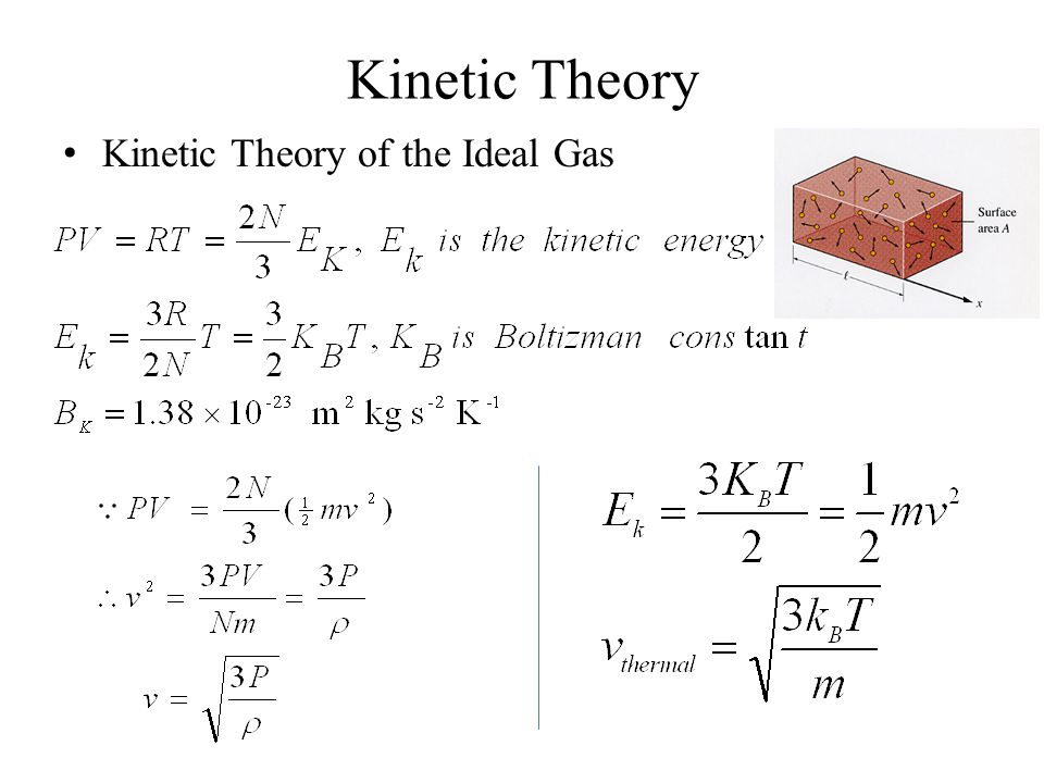 Kinetic Theory Kinetic Theory of the Ideal Gas