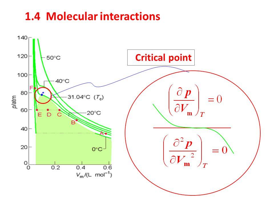 Critical point 1.4 Molecular interactions