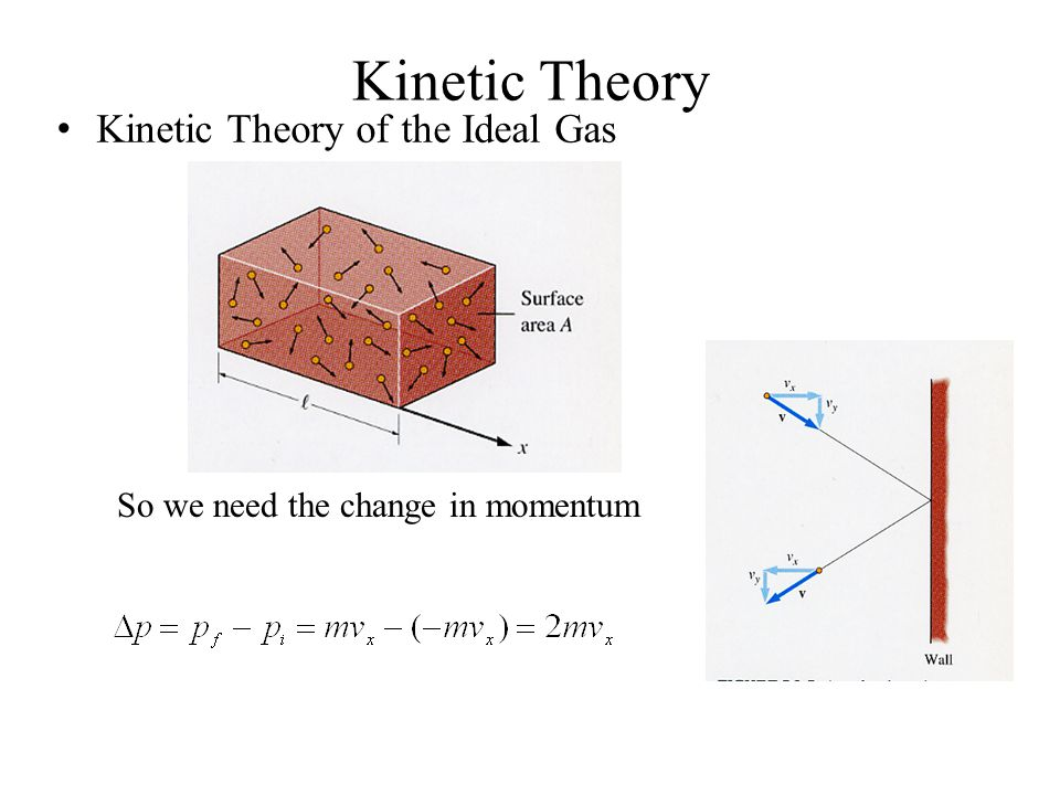 Kinetic Theory Kinetic Theory of the Ideal Gas So we need the change in momentum