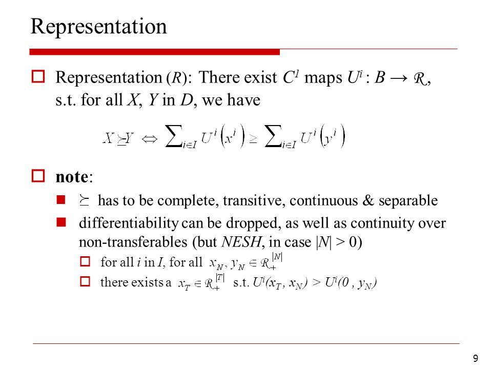 9 Representation  Representation (R) : There exist C 1 maps U i : B → R, s.t.