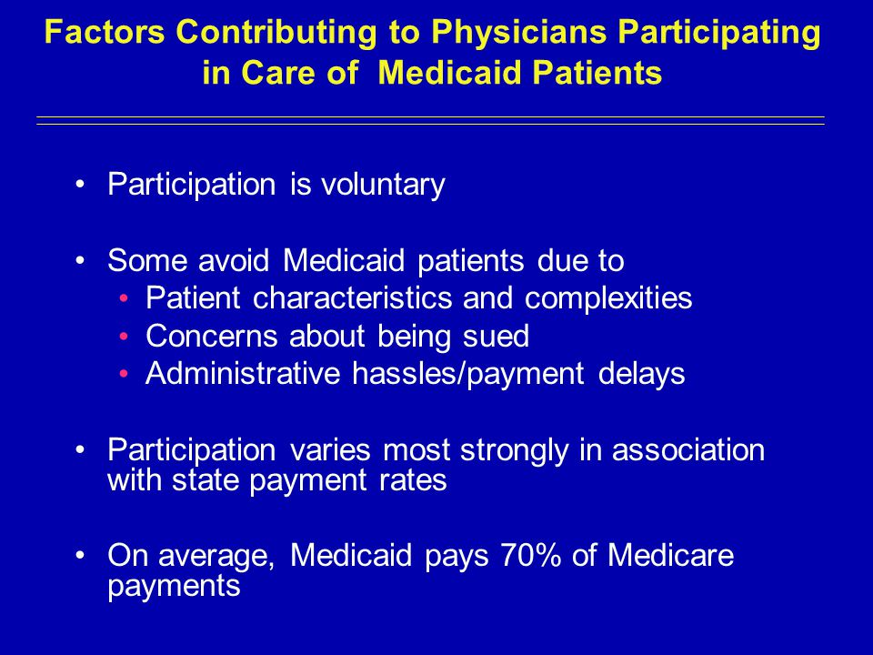 Factors Contributing to Physicians Participating in Care of Medicaid Patients Participation is voluntary Some avoid Medicaid patients due to Patient characteristics and complexities Concerns about being sued Administrative hassles/payment delays Participation varies most strongly in association with state payment rates On average, Medicaid pays 70% of Medicare payments