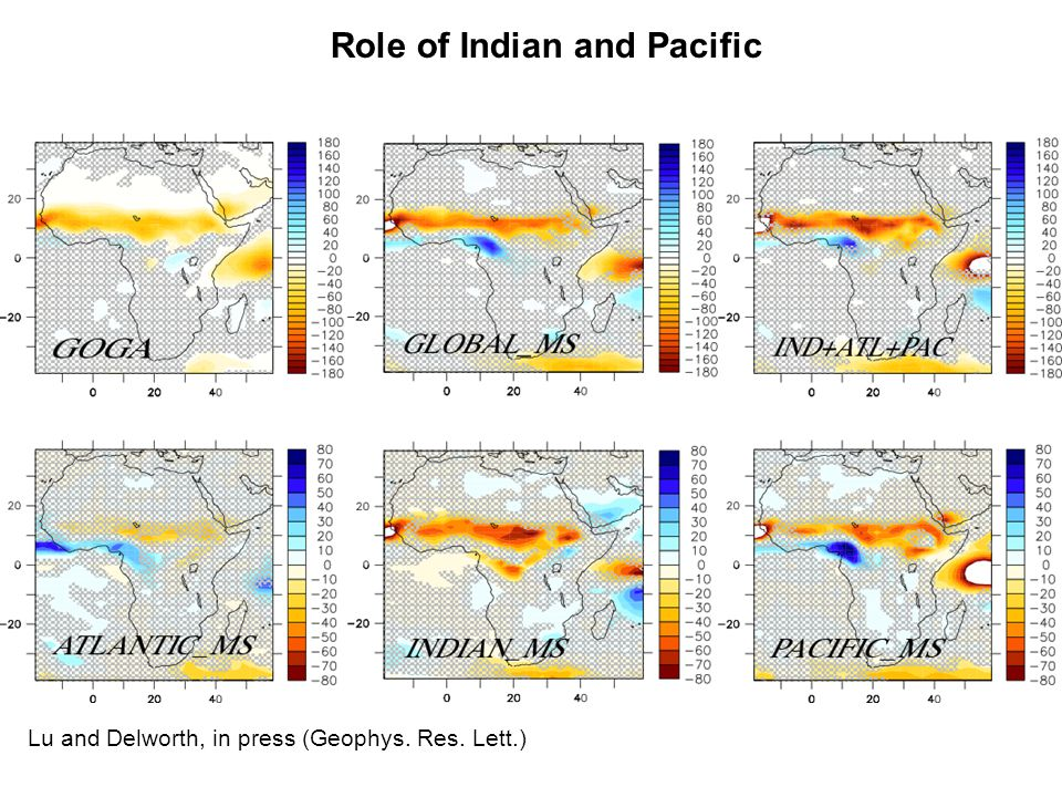 Lu and Delworth, in press (Geophys. Res. Lett.) Role of Indian and Pacific