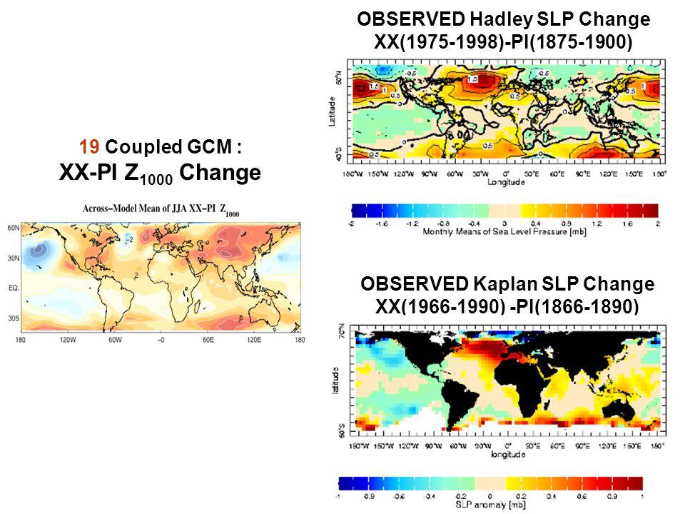 OBSERVED Kaplan SLP Change XX(1966-1990) -PI(1866-1890) OBSERVED Hadley SLP Change XX(1975-1998)-PI(1875-1900) 19 Coupled GCM : XX-PI Z 1000 Change
