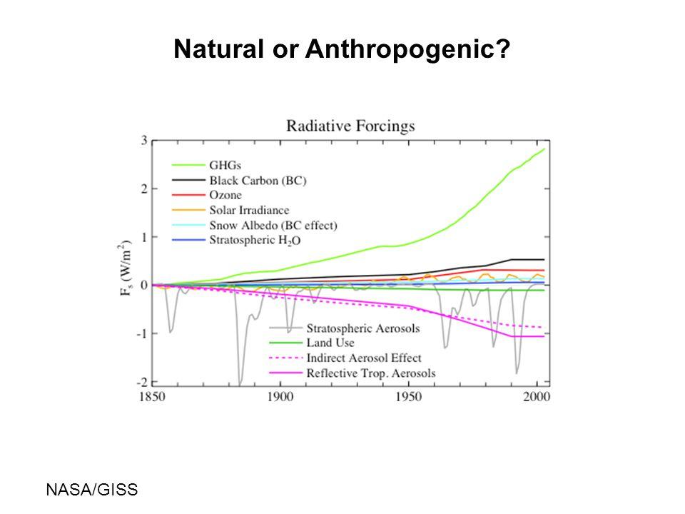 NASA/GISS Natural or Anthropogenic?