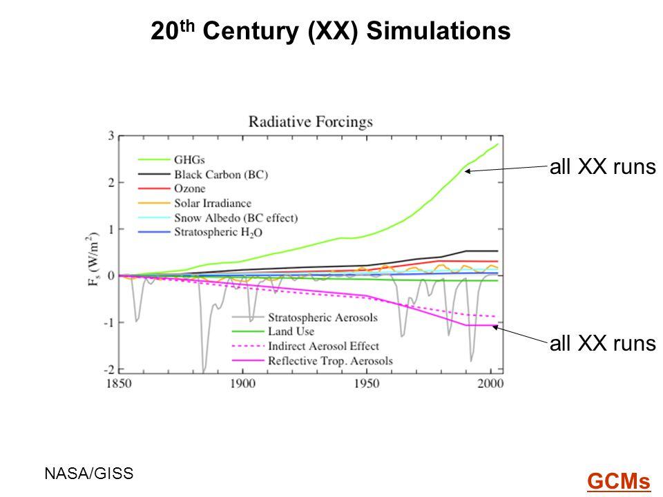 NASA/GISS all XX runs 20 th Century (XX) Simulations GCMs