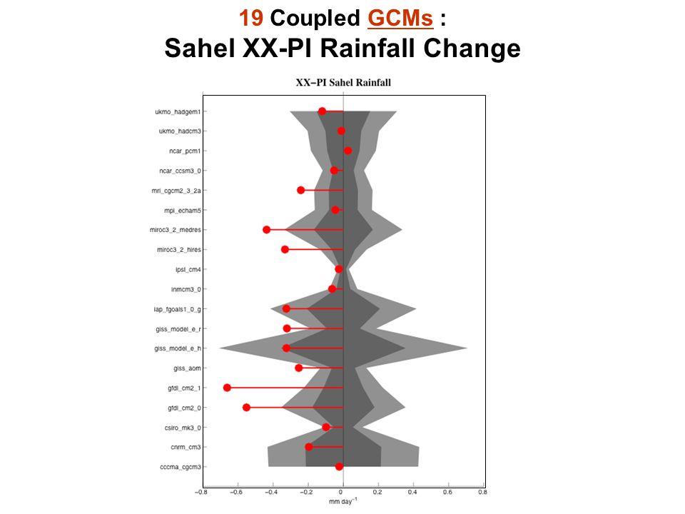 19 Coupled GCMs :GCMs Sahel XX-PI Rainfall Change