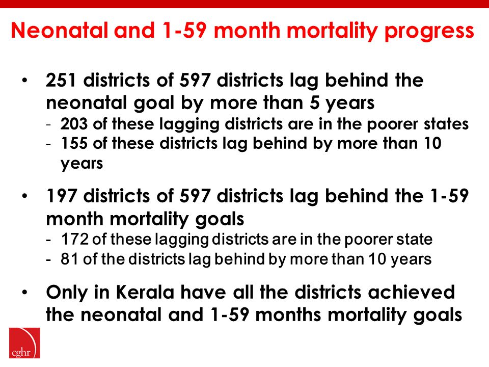 251 districts of 597 districts lag behind the neonatal goal by more than 5 years - 203 of these lagging districts are in the poorer states - 155 of these districts lag behind by more than 10 years 197 districts of 597 districts lag behind the 1-59 month mortality goals -172 of these lagging districts are in the poorer state -81 of the districts lag behind by more than 10 years Only in Kerala have all the districts achieved the neonatal and 1-59 months mortality goals Neonatal and 1-59 month mortality progress