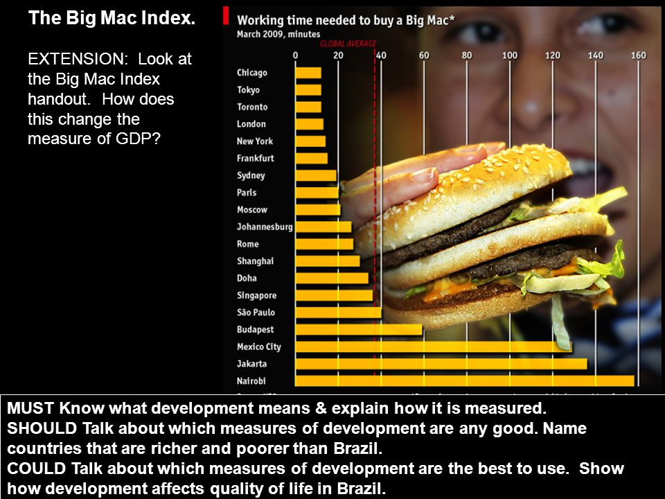The Big Mac Index. EXTENSION: Look at the Big Mac Index handout. How does this change the measure of GDP? MUST Know what development means & explain h