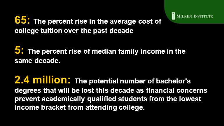 65: The percent rise in the average cost of college tuition over the past decade 5: The percent rise of median family income in the same decade. 2.4 m