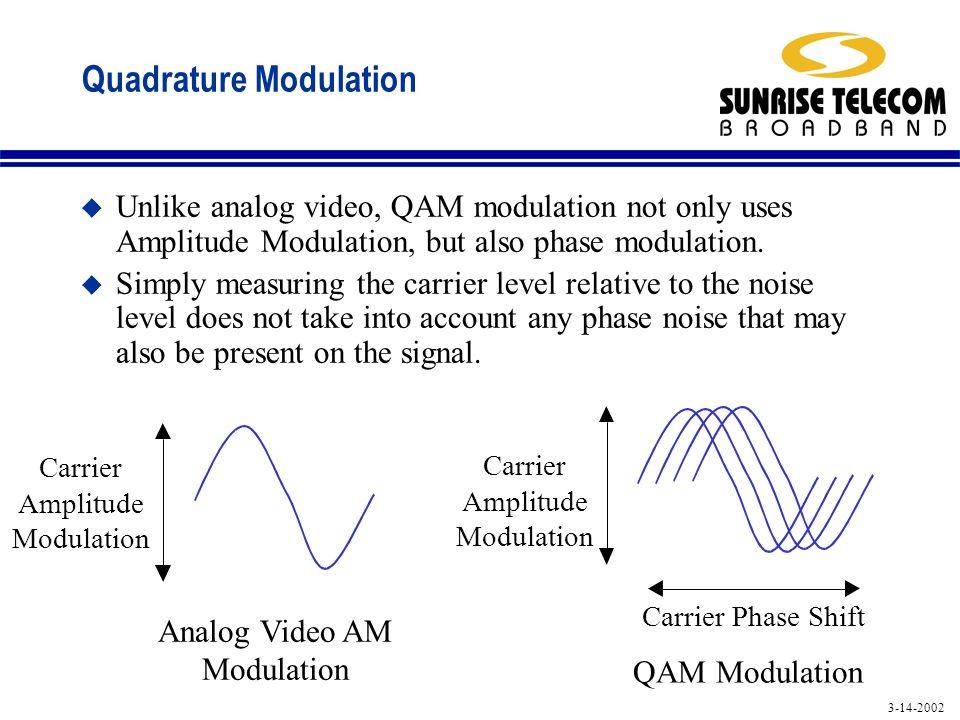 3-14-2002 Quadrature Modulation u Unlike analog video, QAM modulation not only uses Amplitude Modulation, but also phase modulation.