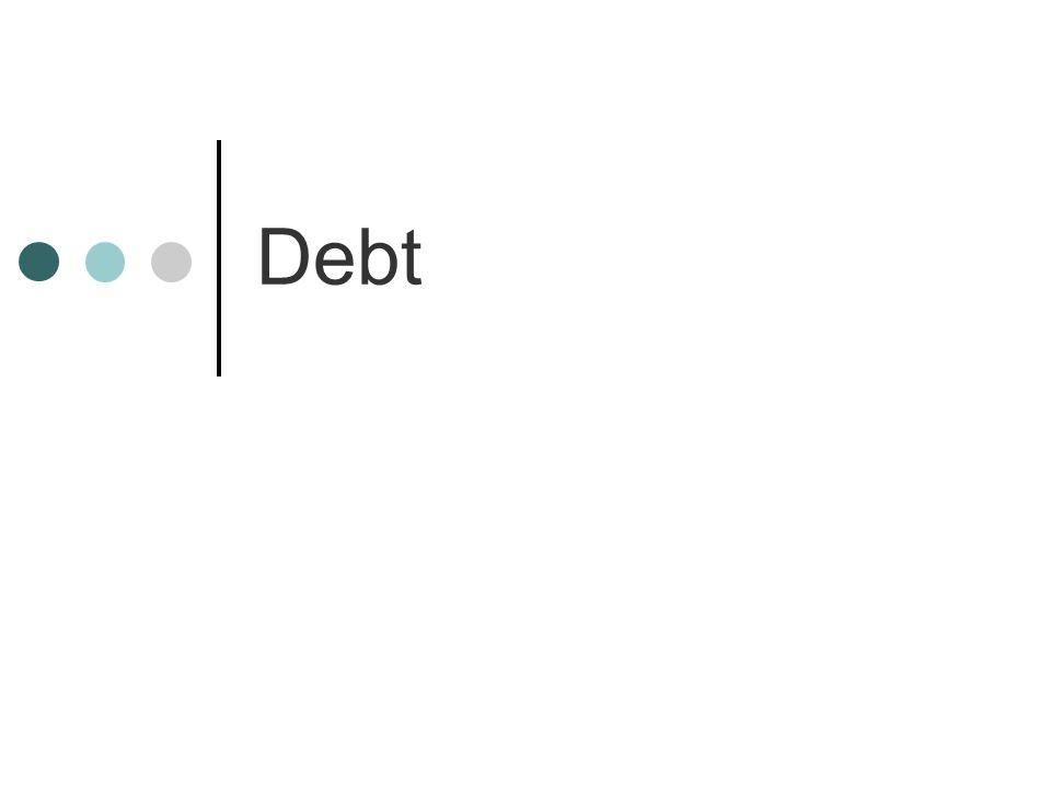 International Financial Institutions.