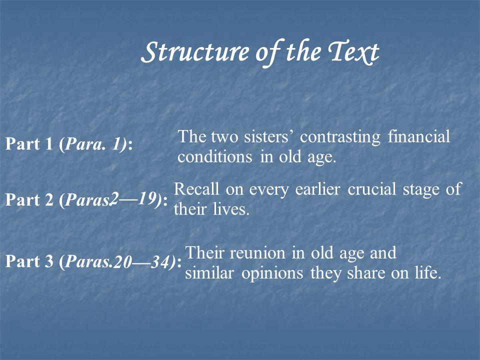 Part 1 (Para.1): Part 2 (Paras. ): Part 3 (Paras.