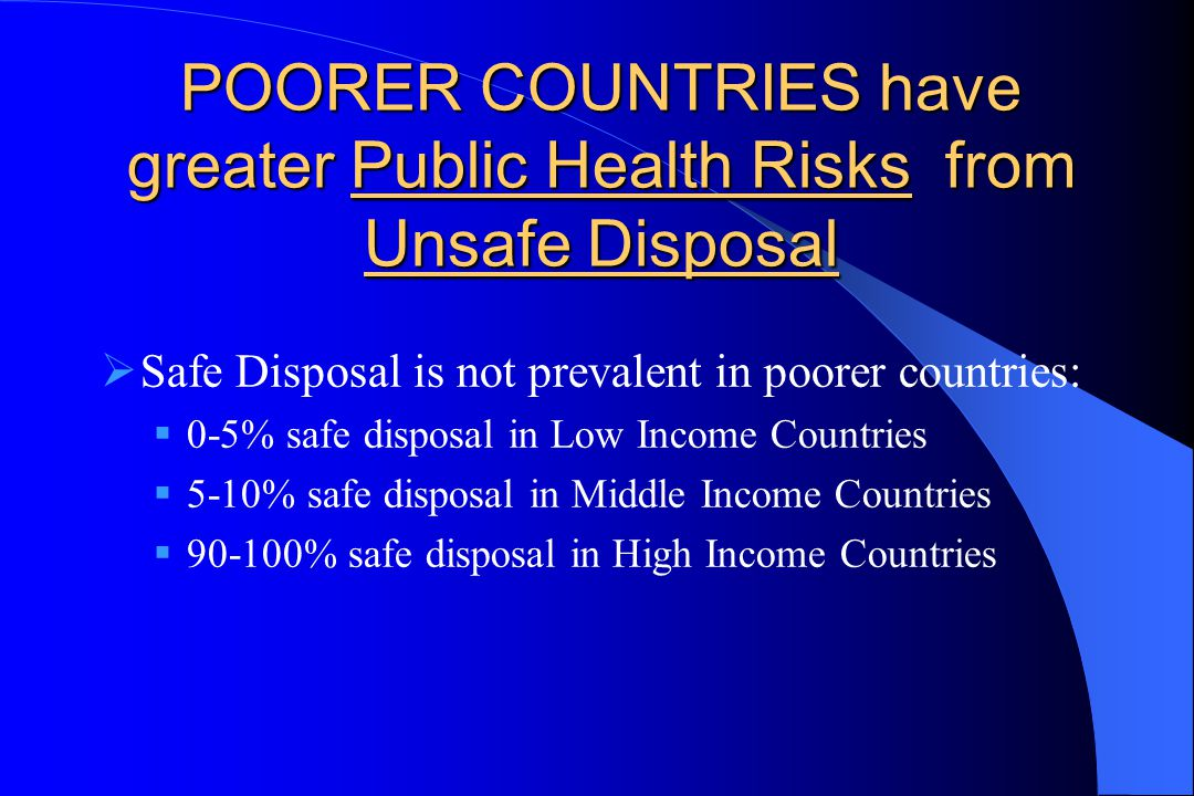 POORER COUNTRIES have greater Public Health Risks from Unsafe Disposal  Safe Disposal is not prevalent in poorer countries:  0-5% safe disposal in Low Income Countries  5-10% safe disposal in Middle Income Countries  90-100% safe disposal in High Income Countries