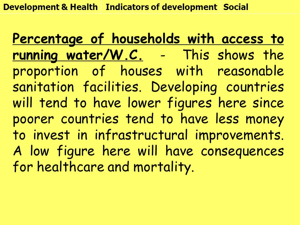 Development & HealthIndicators of developmentSocial Percentage of households with access to running water/W.C.