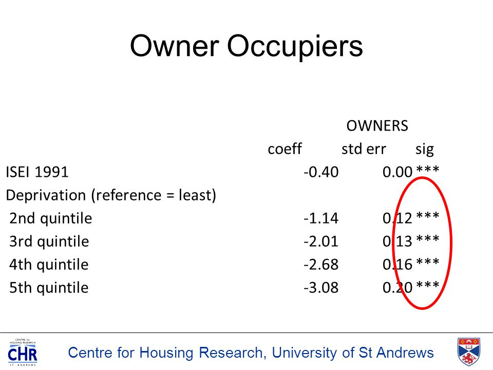 Centre for Housing Research, University of St Andrews Owner Occupiers OWNERS coeffstd errsig ISEI 1991-0.400.00*** Deprivation (reference = least) 2nd