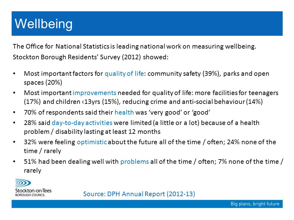 The Office for National Statistics is leading national work on measuring wellbeing.