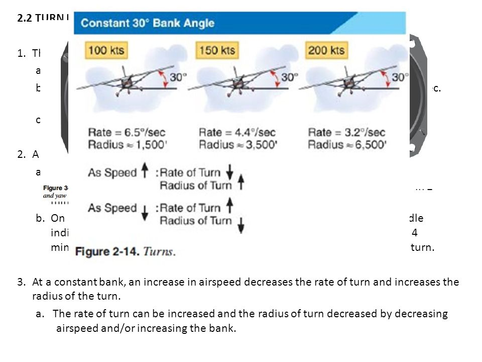 2.2 TURN RATES 1.The standard-rate turn is 360° in 2 min., i.e., 3°/sec.