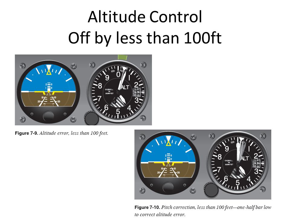 Altitude Control Off by less than 100ft