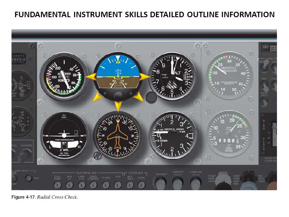 FUNDAMENTAL INSTRUMENT SKILLS DETAILED OUTLINE INFORMATION 1.During your attitude instrument training, you should develop three fundamental skills inv