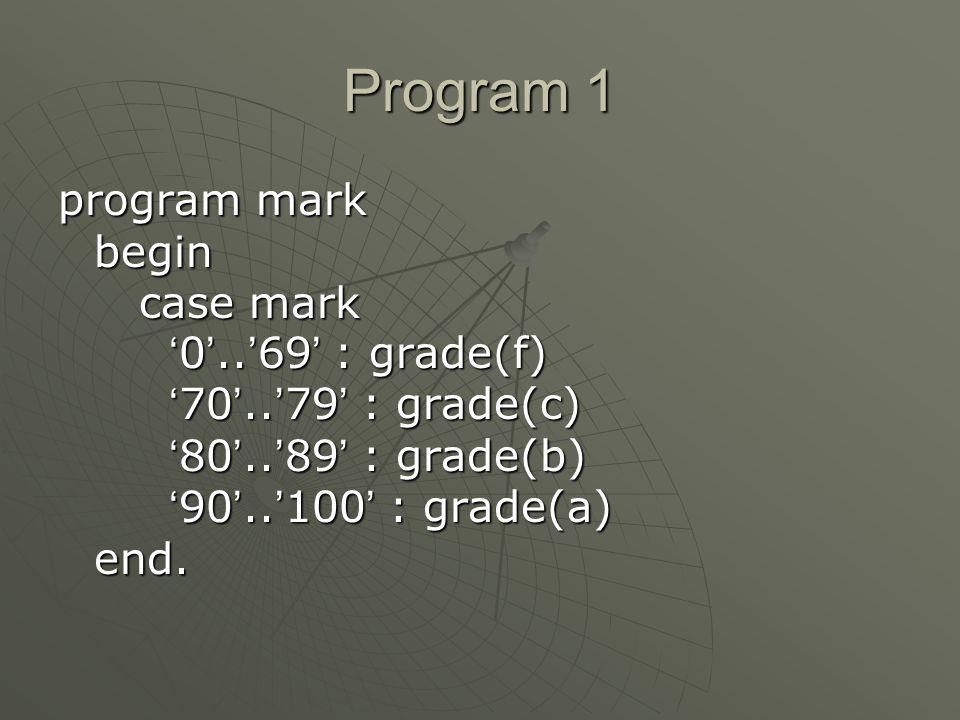 Program 2 program quardratic; var a, b, c: integer; begin writeln( ' Please input a b c ' ); readln(a b c); if then writeln( ' one root ' ) if then writeln( ' two roots ' ) if then writeln( ' imaginary roots ' ) if then writeln( ' real root(s) ' ) end.