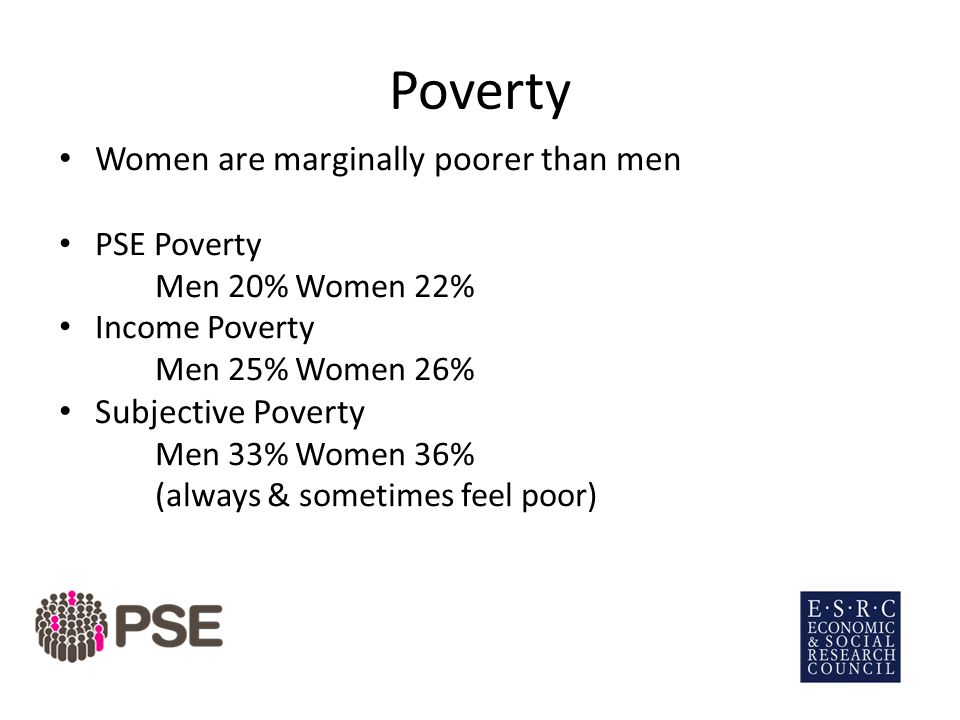 PSE Poverty and Gender: significance of age Percentage of women and men experiencing poverty (PSE measure) by age group
