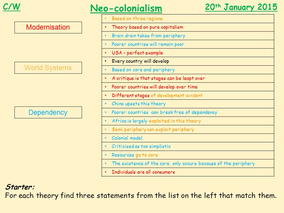 Starter: For each theory find three statements from the list on the left that match them. Modernisation World Systems Dependency Based on three region