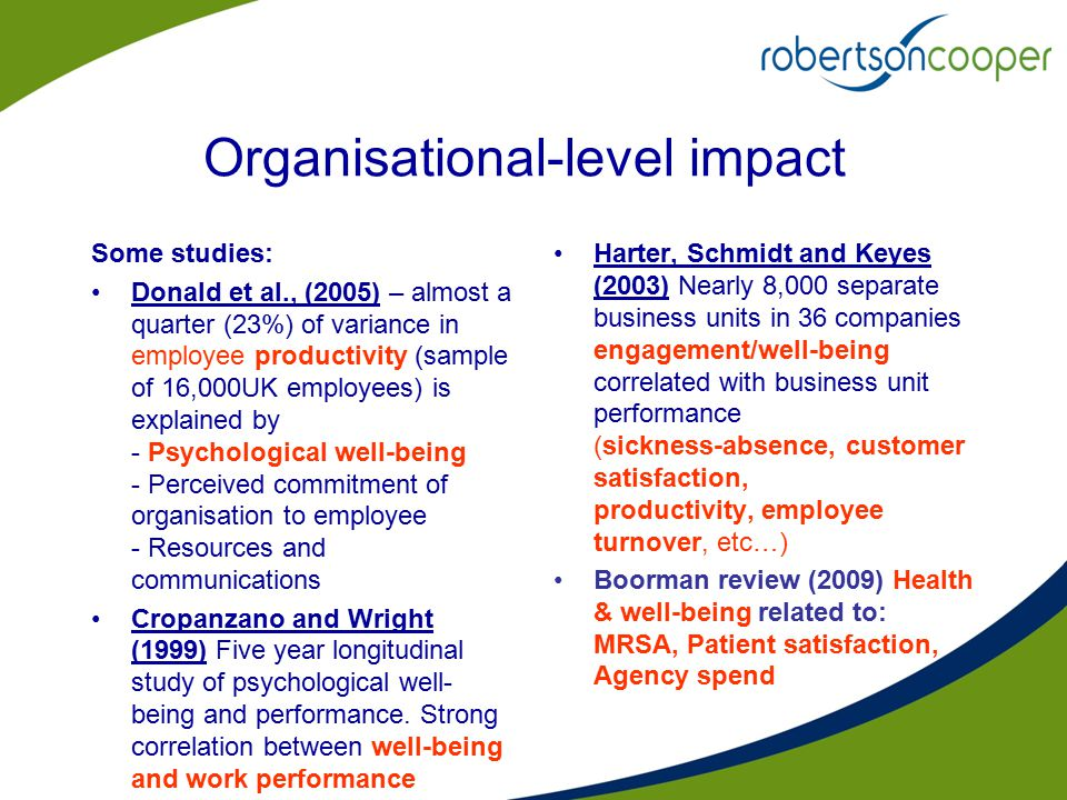 Organisational-level impact Some studies: Donald et al., (2005) – almost a quarter (23%) of variance in employee productivity (sample of 16,000UK empl