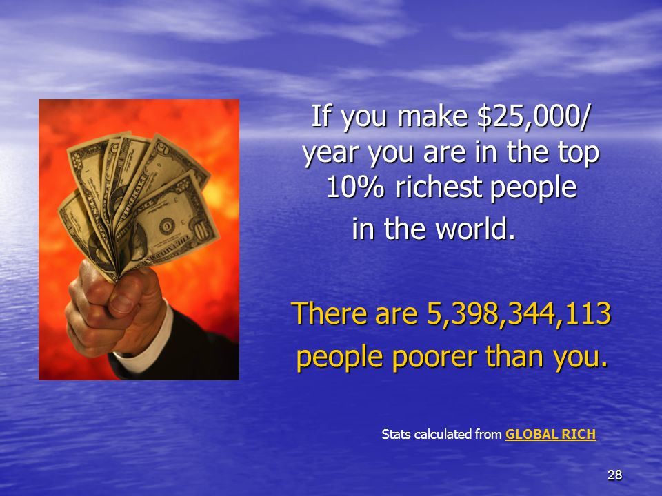 28 If you make $25,000/ year you are in the top 10% richest people in the world.