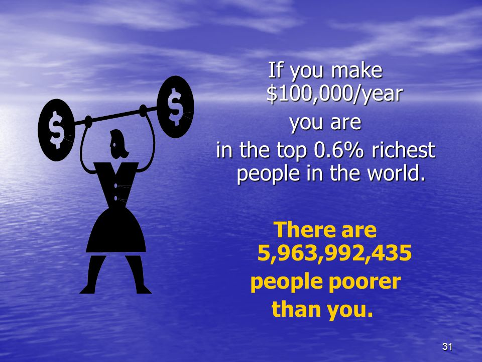 31 If you make $100,000/year you are in the top 0.6% richest people in the world.