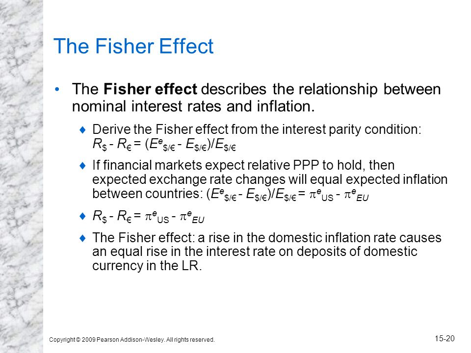 Copyright © 2009 Pearson Addison-Wesley. All rights reserved. 15-20 The Fisher Effect The Fisher effect describes the relationship between nominal int