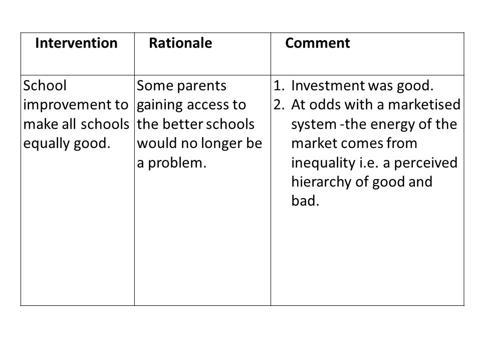 InterventionRationaleComment School improvement to make all schools equally good.