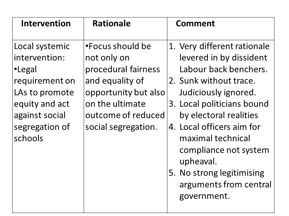 InterventionRationaleComment Local systemic intervention: Legal requirement on LAs to promote equity and act against social segregation of schools Focus should be not only on procedural fairness and equality of opportunity but also on the ultimate outcome of reduced social segregation.