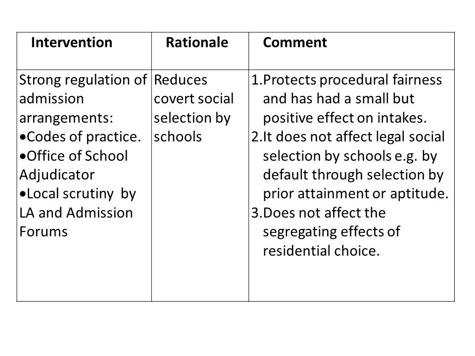 InterventionRationaleComment Strong regulation of admission arrangements:  Codes of practice.
